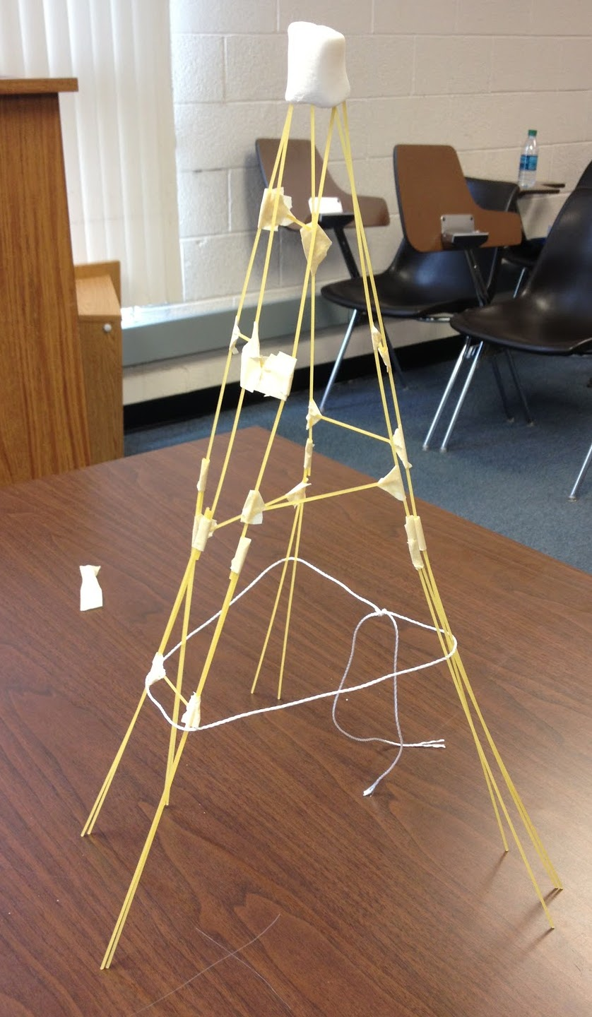 lessons from the marshmallow challenge the turnaround authority. Black Bedroom Furniture Sets. Home Design Ideas